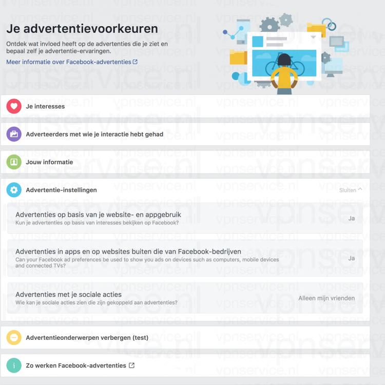 Facebook Privacy Instellingen Advertentievoorkeuren Windows en Mac