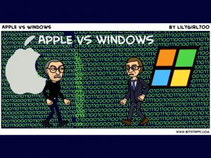 Betrouwbaarheid Apple laptops versus de rest