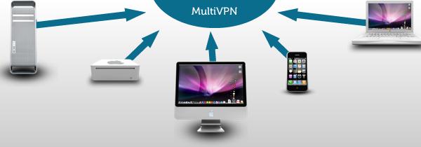 VPN Service | Multi-VPN providers: Meerdere verbindingen ...